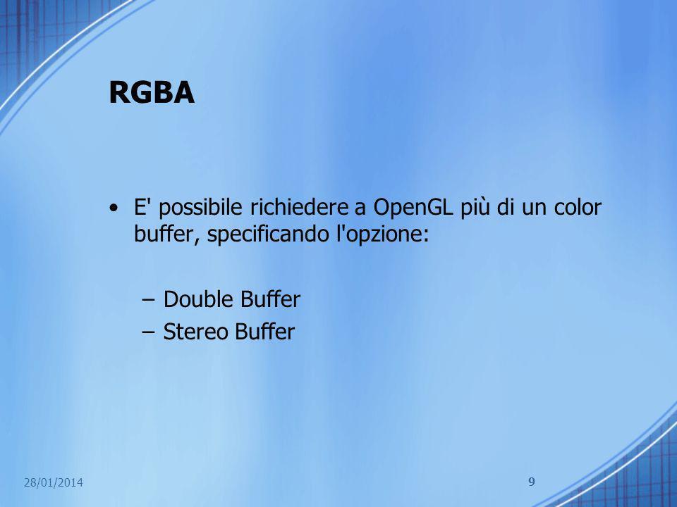 Double Buffering Quando chiediamo ad OpenGL un double buffer essa crea due buffer colore: –Uno è il buffer principale, il Front buffer –Laltro è il Back buffer oppure il buffer nascosto 28/01/2014 10
