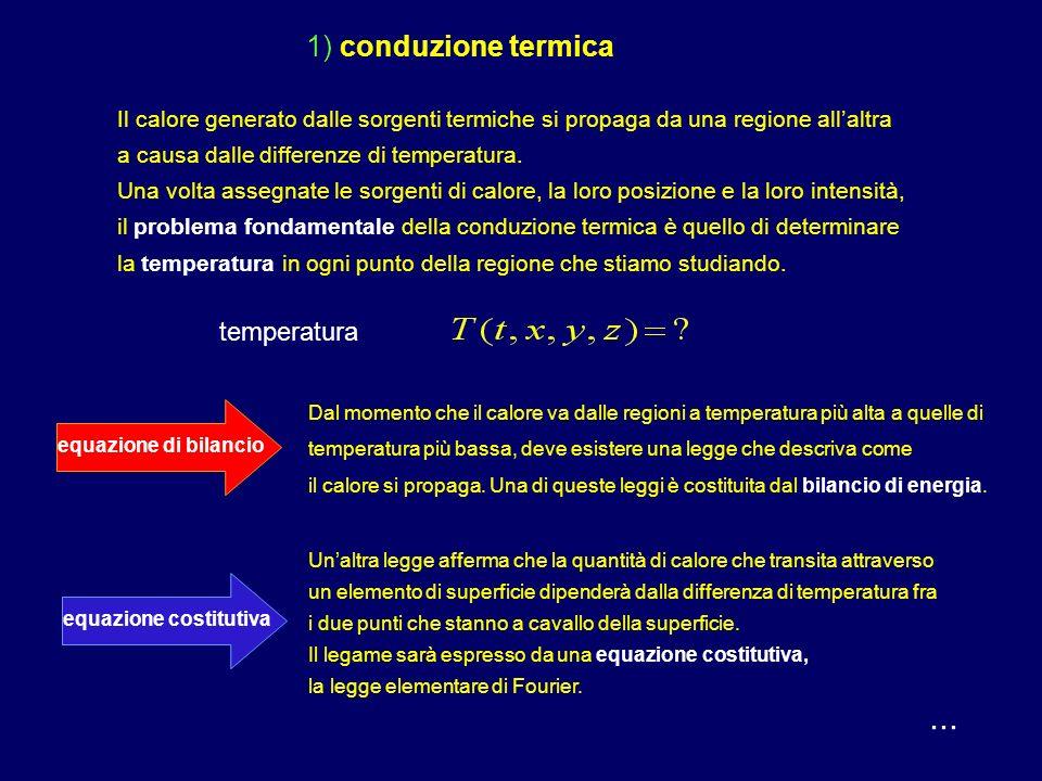 ... la conduzione termica, la meccanica dei solidi deformabili, la meccanica dei fluidi, lelettromagnetismo Con questo intento diamo uno sguardo a qua