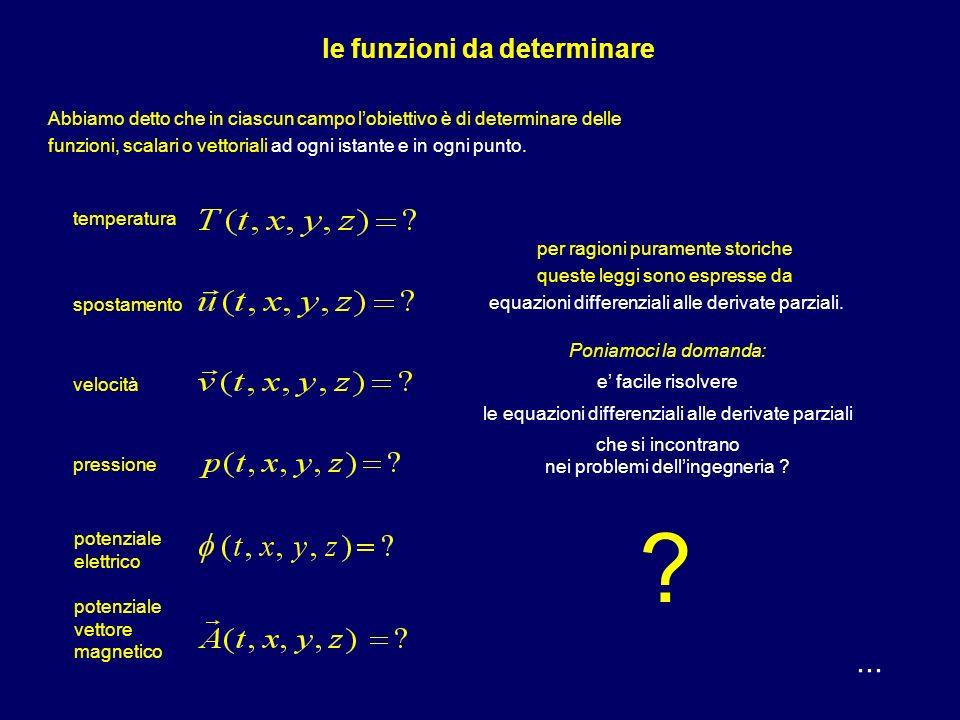 ... 4) elettromagnetismo Consideriamo il campo elettromagnetico generato da cariche elettriche in quiete ed in moto. La descrizione del campo è fatta
