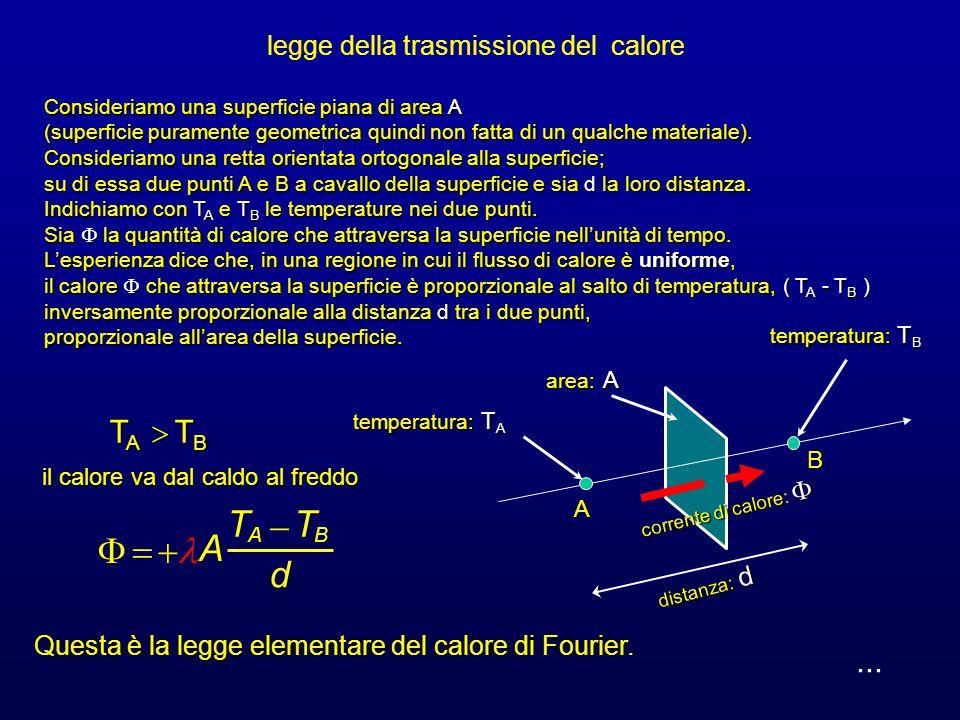 equazioni costitutive...