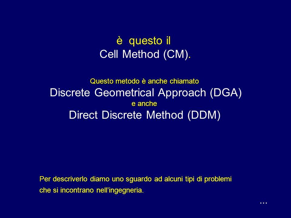 questo seminario... BEM FDM dal discreto al differenziale … per tornare al discreto .