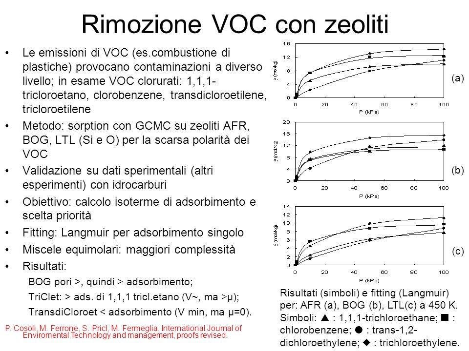 Rimozione VOC con zeoliti Le emissioni di VOC (es.combustione di plastiche) provocano contaminazioni a diverso livello; in esame VOC clorurati: 1,1,1-