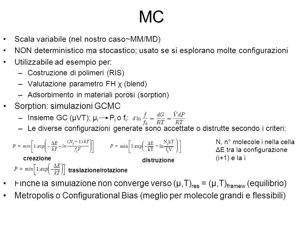 MC Scala variabile (nel nostro caso~MM/MD) NON deterministico ma stocastico; usato se si esplorano molte configurazioni Utilizzabile ad esempio per: –