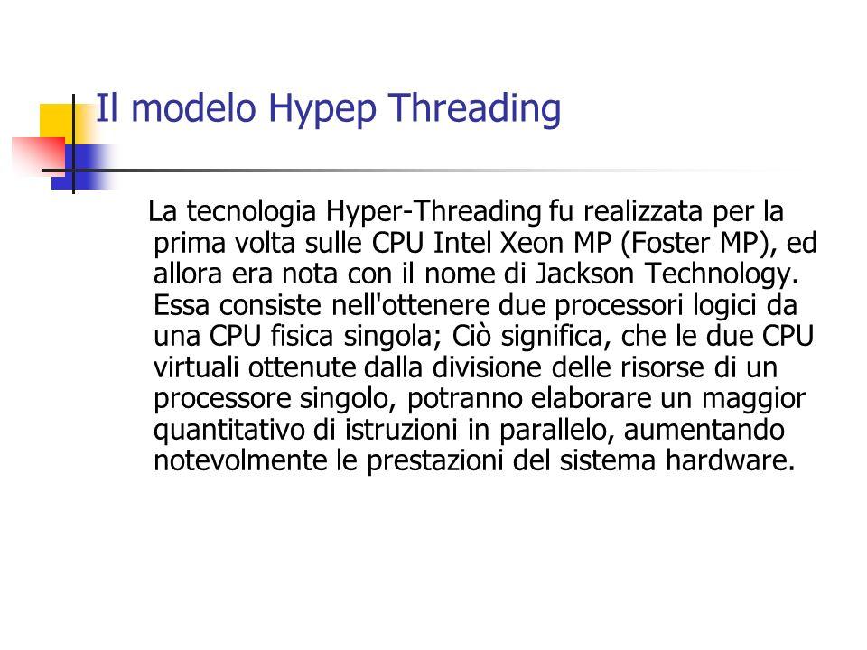 Il modelo Hypep Threading La tecnologia Hyper-Threading fu realizzata per la prima volta sulle CPU Intel Xeon MP (Foster MP), ed allora era nota con i