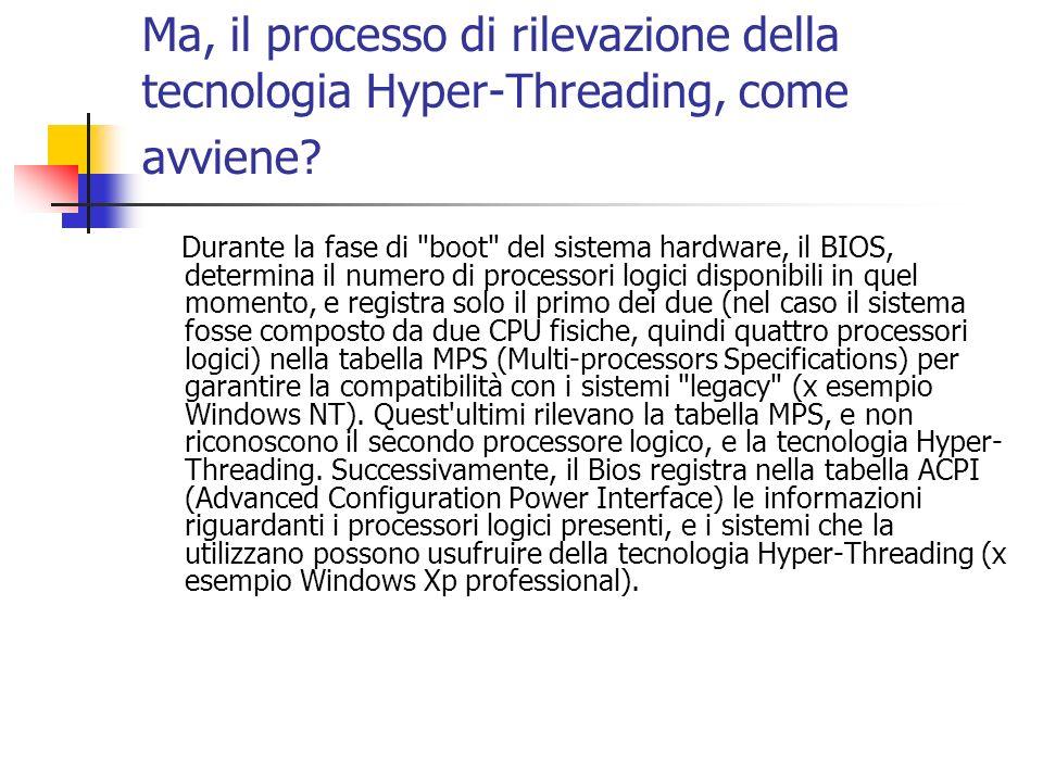 Ma, il processo di rilevazione della tecnologia Hyper-Threading, come avviene? Durante la fase di