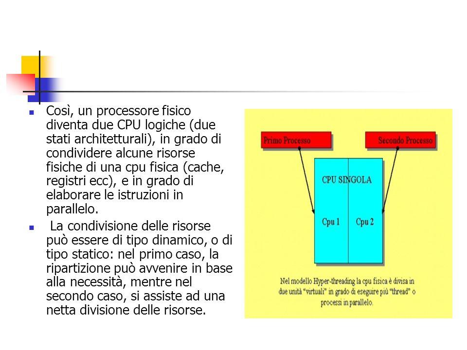 Così, un processore fisico diventa due CPU logiche (due stati architetturali), in grado di condividere alcune risorse fisiche di una cpu fisica (cache
