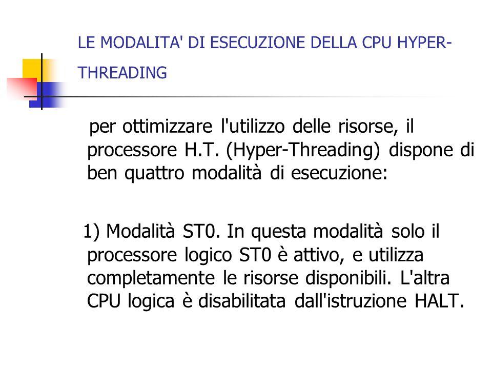 LE MODALITA' DI ESECUZIONE DELLA CPU HYPER- THREADING per ottimizzare l'utilizzo delle risorse, il processore H.T. (Hyper-Threading) dispone di ben qu