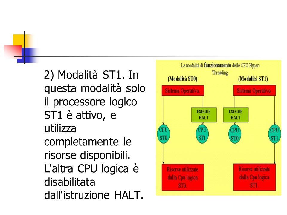 2) Modalità ST1. In questa modalità solo il processore logico ST1 è attivo, e utilizza completamente le risorse disponibili. L'altra CPU logica è disa