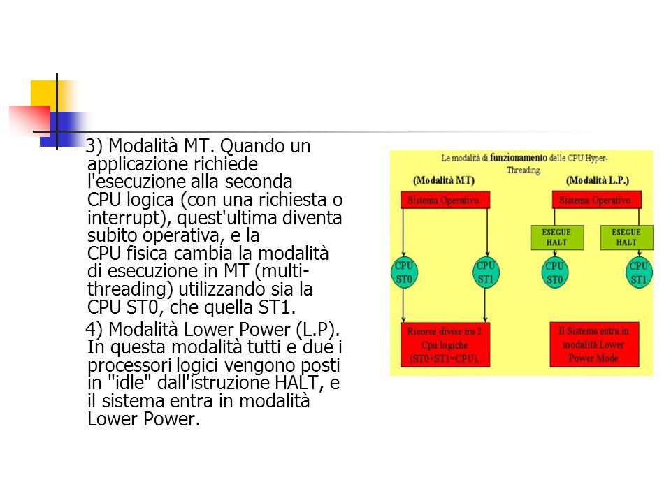 3) Modalità MT. Quando un applicazione richiede l'esecuzione alla seconda CPU logica (con una richiesta o interrupt), quest'ultima diventa subito oper