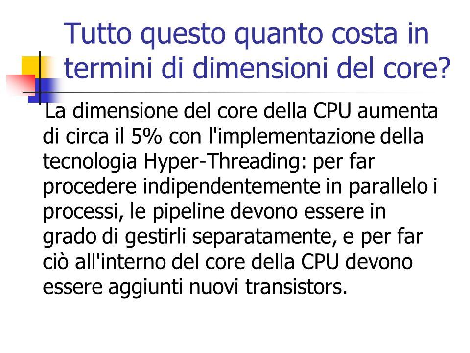 Tutto questo quanto costa in termini di dimensioni del core? La dimensione del core della CPU aumenta di circa il 5% con l'implementazione della tecno