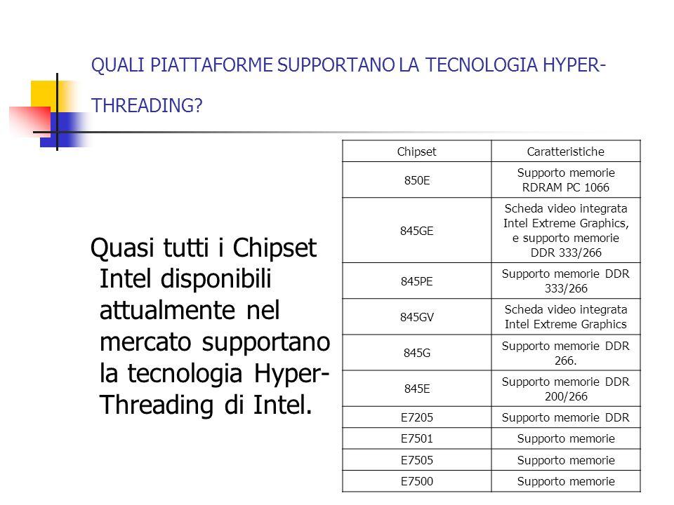 QUALI PIATTAFORME SUPPORTANO LA TECNOLOGIA HYPER- THREADING? Quasi tutti i Chipset Intel disponibili attualmente nel mercato supportano la tecnologia