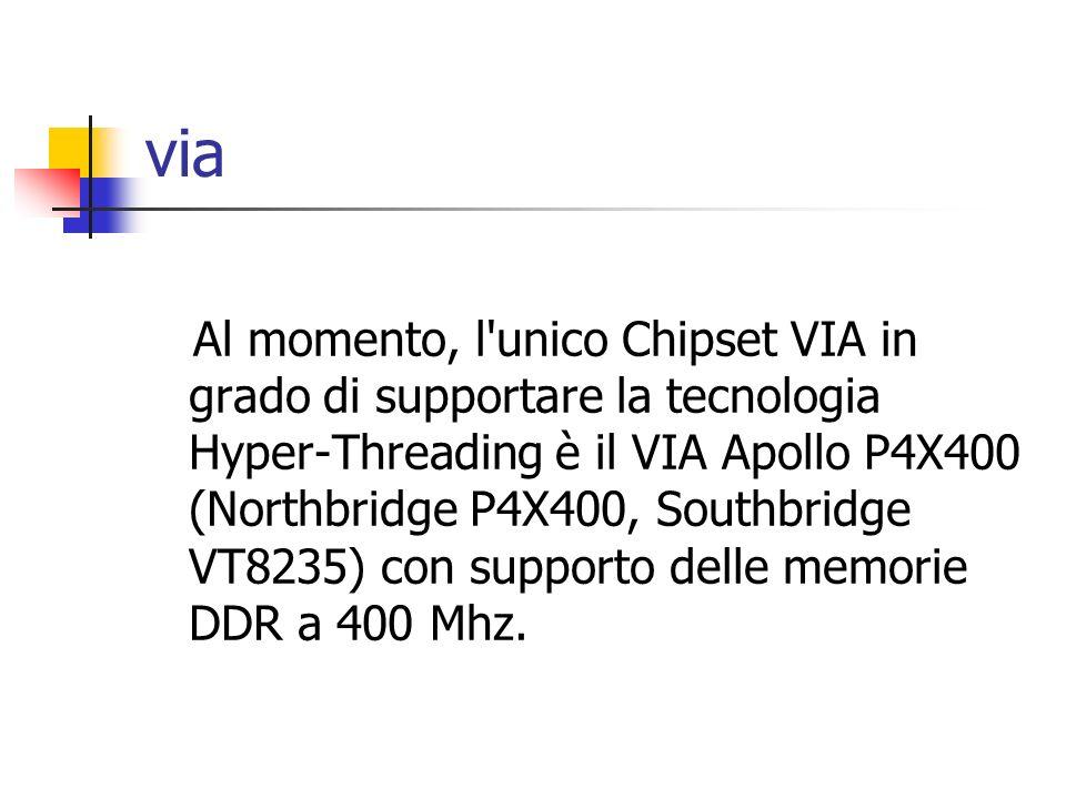 via Al momento, l'unico Chipset VIA in grado di supportare la tecnologia Hyper-Threading è il VIA Apollo P4X400 (Northbridge P4X400, Southbridge VT823