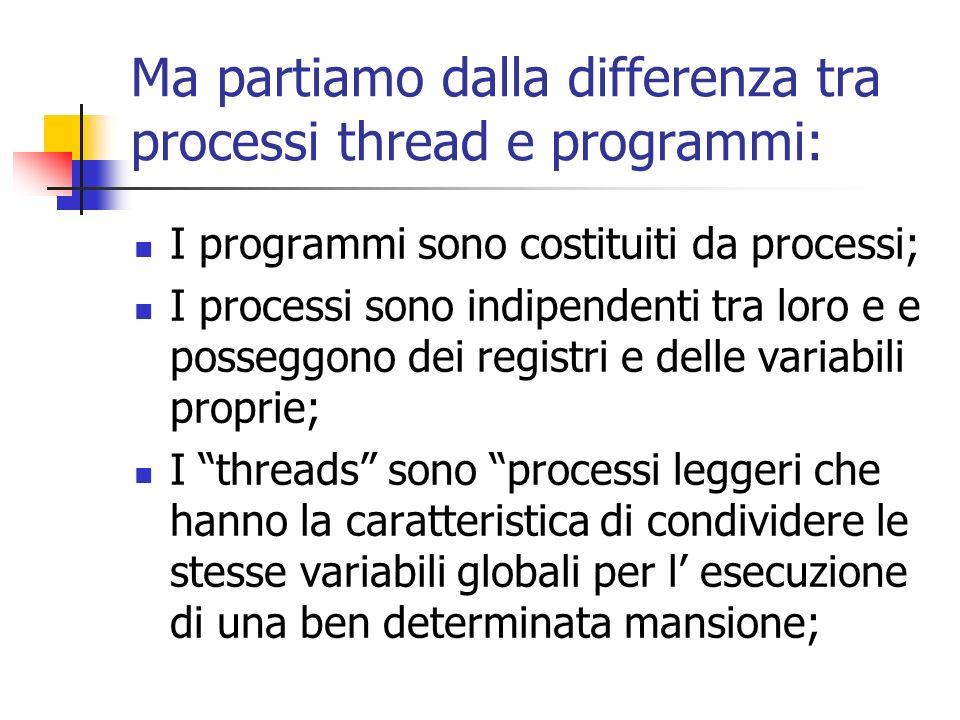 Ma partiamo dalla differenza tra processi thread e programmi: I programmi sono costituiti da processi; I processi sono indipendenti tra loro e e posse