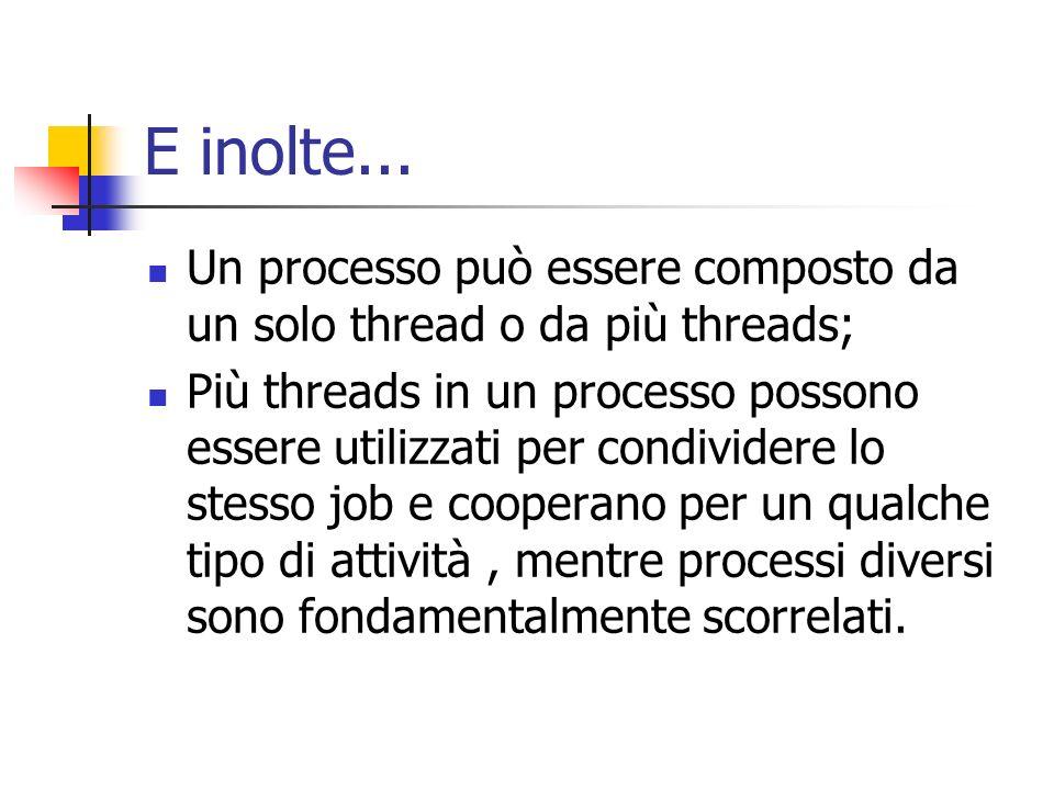 E inolte... Un processo può essere composto da un solo thread o da più threads; Più threads in un processo possono essere utilizzati per condividere l