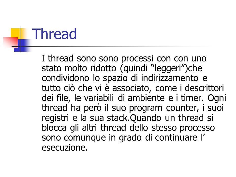 Thread I thread sono sono processi con con uno stato molto ridotto (quindi leggeri)che condividono lo spazio di indirizzamento e tutto ciò che vi è as