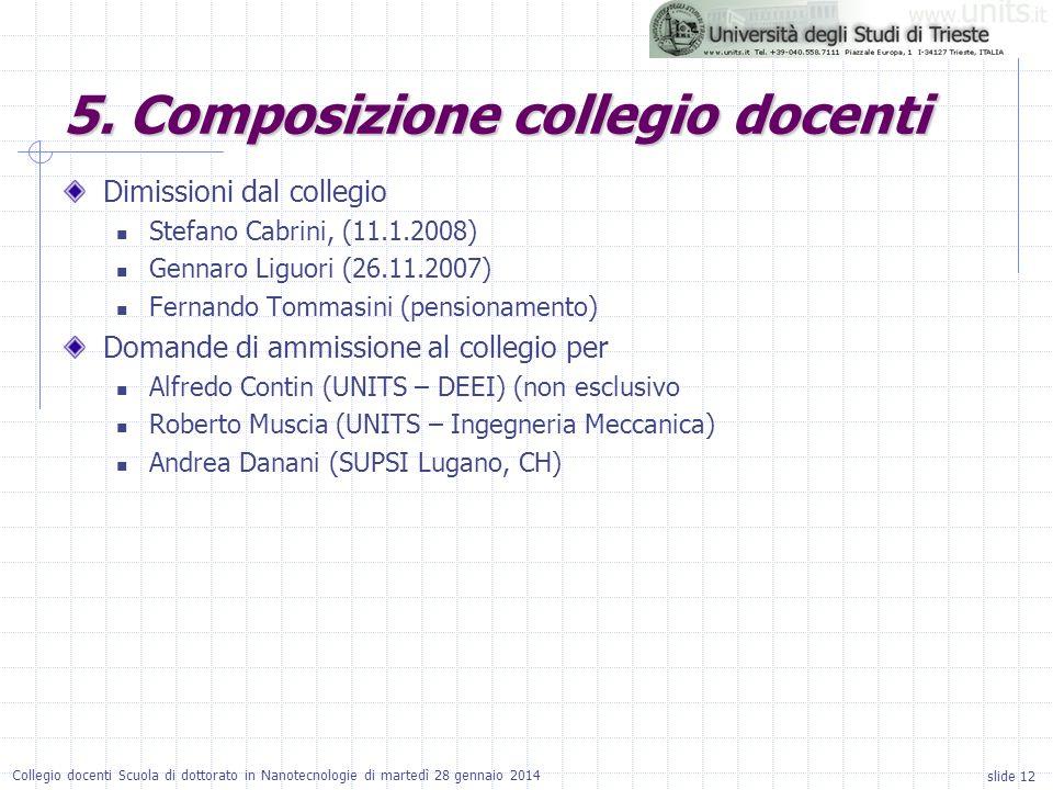slide 12 Collegio docenti Scuola di dottorato in Nanotecnologie di martedì 28 gennaio 2014 Dimissioni dal collegio Stefano Cabrini, (11.1.2008) Gennar