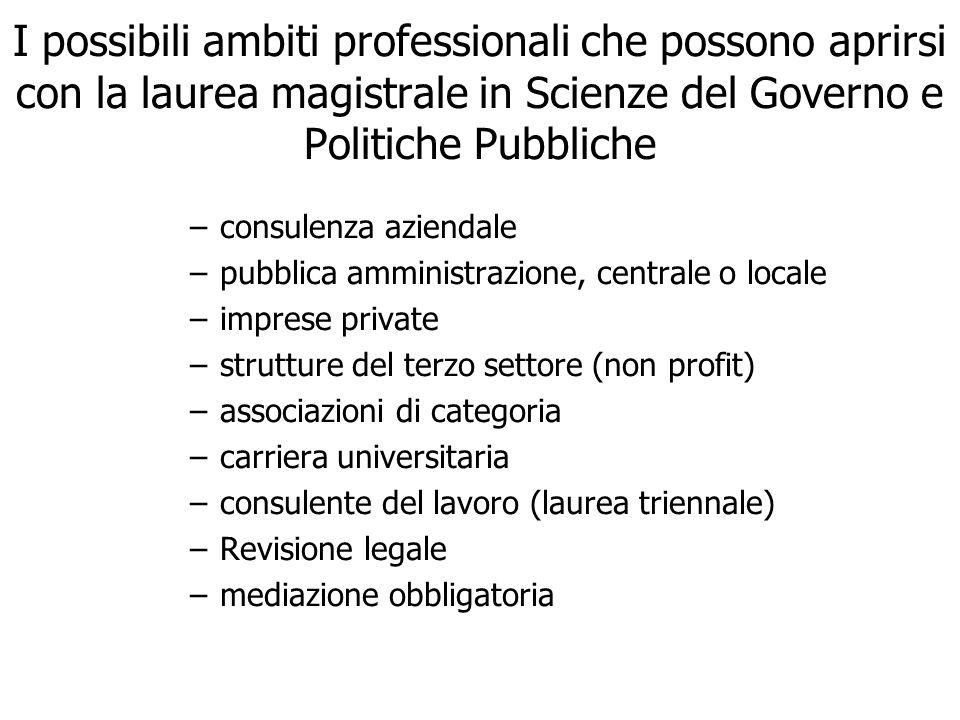 I possibili ambiti professionali che possono aprirsi con la laurea magistrale in Scienze del Governo e Politiche Pubbliche –consulenza aziendale –pubb