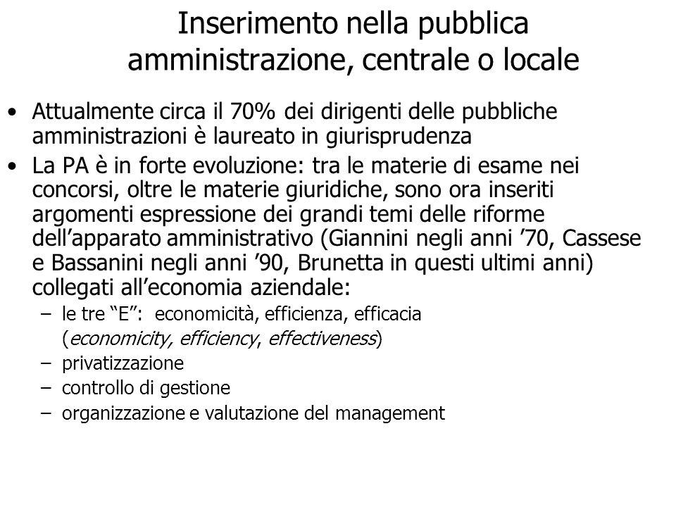 Inserimento nella pubblica amministrazione, centrale o locale Attualmente circa il 70% dei dirigenti delle pubbliche amministrazioni è laureato in giu