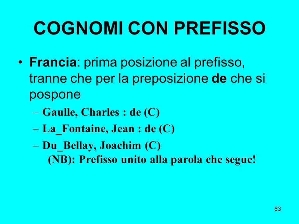 63 COGNOMI CON PREFISSO Francia: prima posizione al prefisso, tranne che per la preposizione de che si pospone –Gaulle, Charles : de (C) –La_Fontaine,