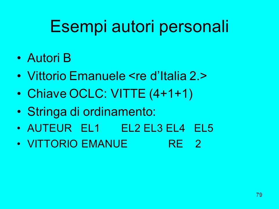 79 Esempi autori personali Autori B Vittorio Emanuele Chiave OCLC: VITTE (4+1+1) Stringa di ordinamento: AUTEUR EL1 EL2 EL3 EL4 EL5 VITTORIO EMANUE RE