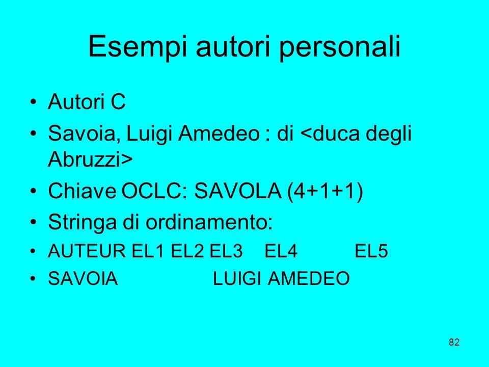 82 Esempi autori personali Autori C Savoia, Luigi Amedeo : di Chiave OCLC: SAVOLA (4+1+1) Stringa di ordinamento: AUTEUR EL1 EL2 EL3 EL4 EL5 SAVOIA LU