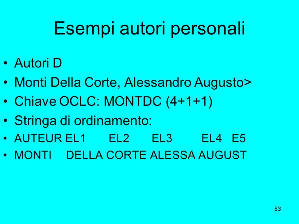 83 Esempi autori personali Autori D Monti Della Corte, Alessandro Augusto> Chiave OCLC: MONTDC (4+1+1) Stringa di ordinamento: AUTEUR EL1 EL2 EL3 EL4