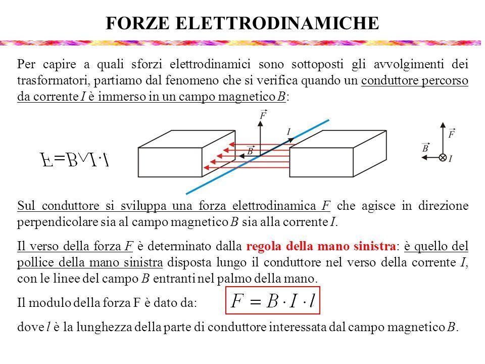 FORZE ELETTRODINAMICHE Per capire a quali sforzi elettrodinamici sono sottoposti gli avvolgimenti dei trasformatori, partiamo dal fenomeno che si veri