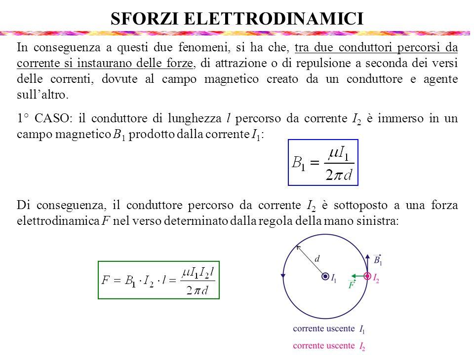 SFORZI ELETTRODINAMICI In conseguenza a questi due fenomeni, si ha che, tra due conduttori percorsi da corrente si instaurano delle forze, di attrazio