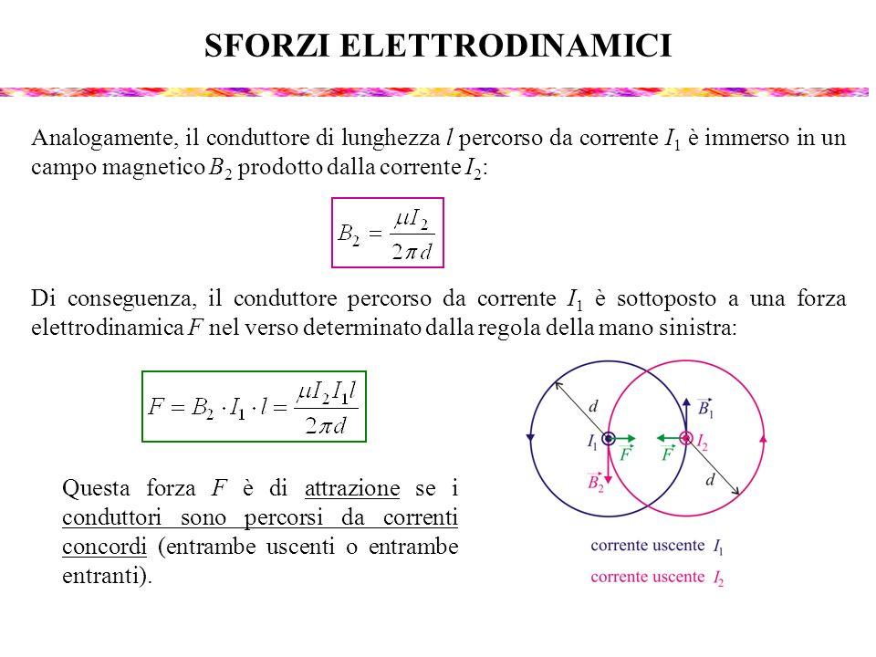 SFORZI ELETTRODINAMICI Analogamente, il conduttore di lunghezza l percorso da corrente I 1 è immerso in un campo magnetico B 2 prodotto dalla corrente