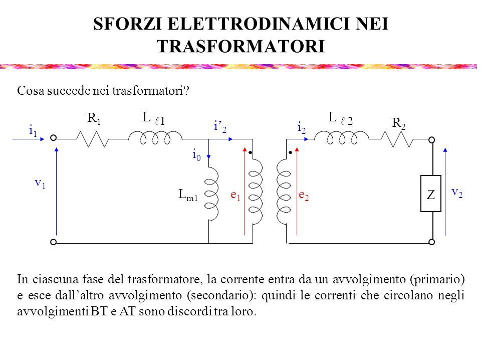 SFORZI ELETTRODINAMICI NEI TRASFORMATORI Cosa succede nei trasformatori? i0i0 v1v1 R1R1 i2i2 v2v2 R2R2 i1i1 L m1 i2i2 e1e1 e2e2 Z In ciascuna fase del