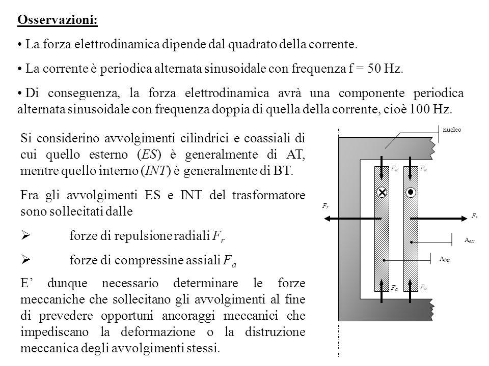 Osservazioni: La forza elettrodinamica dipende dal quadrato della corrente. La corrente è periodica alternata sinusoidale con frequenza f = 50 Hz. Di