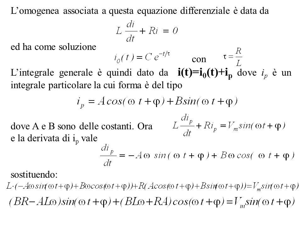 Lomogenea associata a questa equazione differenziale è data da ed ha come soluzione con Lintegrale generale è quindi dato da i(t)=i 0 (t)+i p dove i p