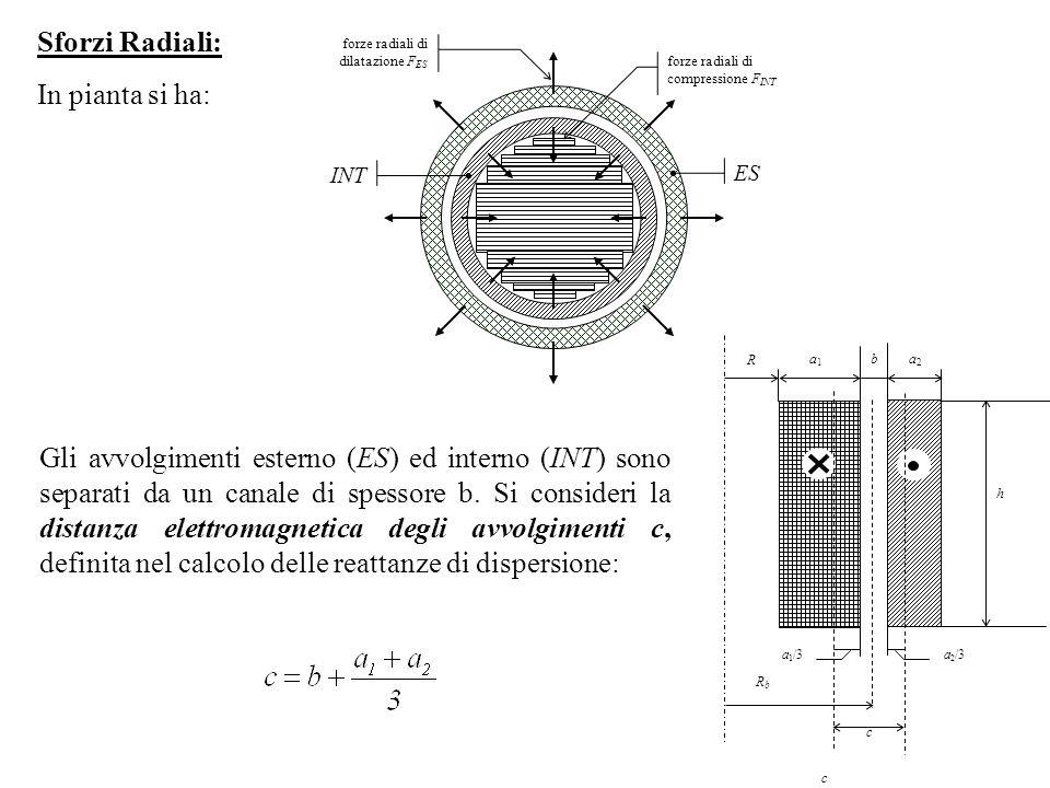 Sforzi Radiali: In pianta si ha: R b a1a1 a2a2 a 1 /3 a 2 /3 RbRb c c h Gli avvolgimenti esterno (ES) ed interno (INT) sono separati da un canale di s