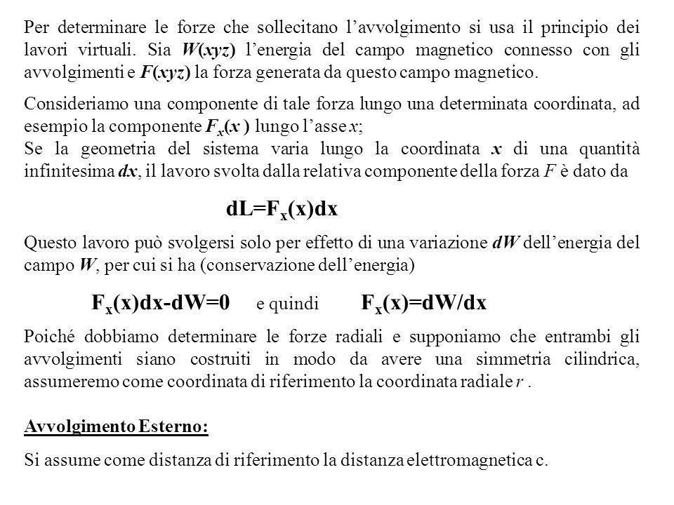 Per determinare le forze che sollecitano lavvolgimento si usa il principio dei lavori virtuali. Sia W(xyz) lenergia del campo magnetico connesso con g