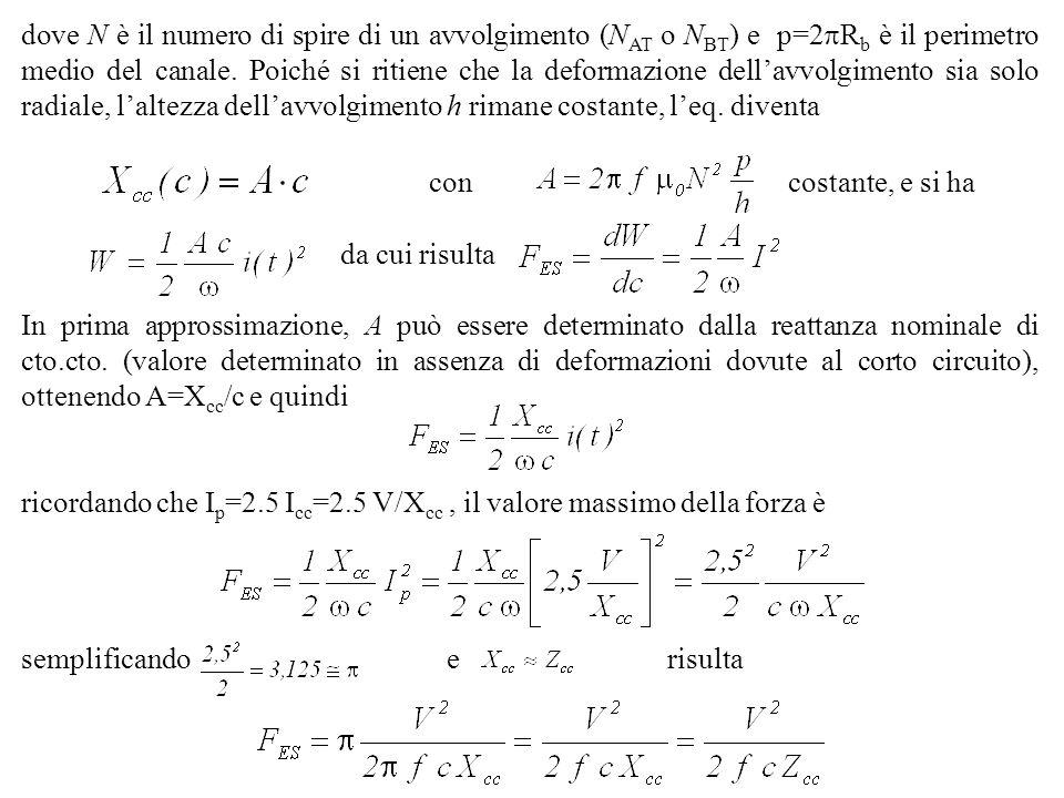 dove N è il numero di spire di un avvolgimento (N AT o N BT ) e p=2 R b è il perimetro medio del canale. Poiché si ritiene che la deformazione dellavv