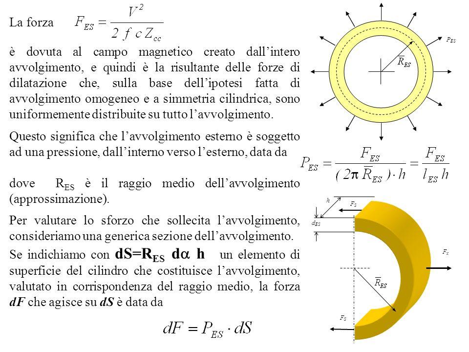 La forza P ES è dovuta al campo magnetico creato dallintero avvolgimento, e quindi è la risultante delle forze di dilatazione che, sulla base dellipot