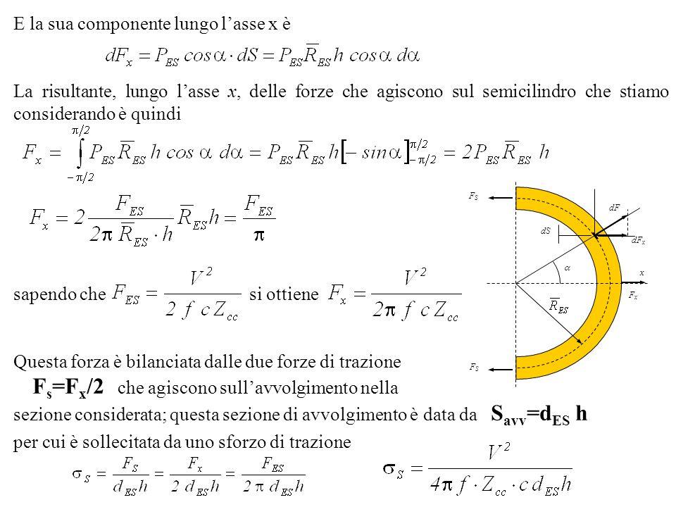 E la sua componente lungo lasse x è La risultante, lungo lasse x, delle forze che agiscono sul semicilindro che stiamo considerando è quindi sapendo c