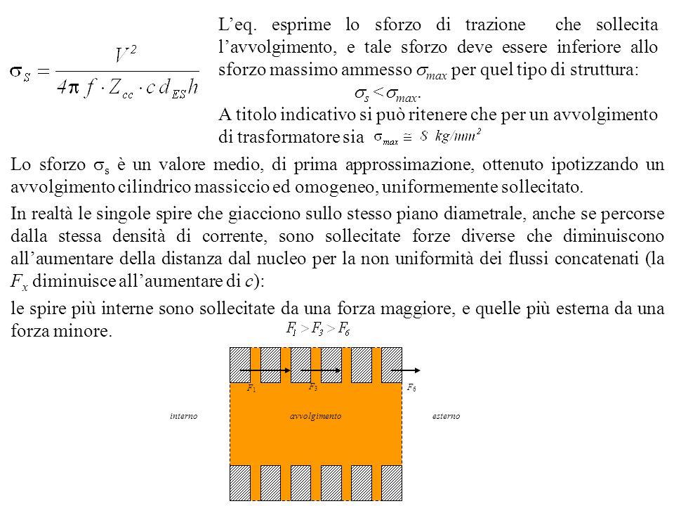 Leq. esprime lo sforzo di trazione che sollecita lavvolgimento, e tale sforzo deve essere inferiore allo sforzo massimo ammesso max per quel tipo di s