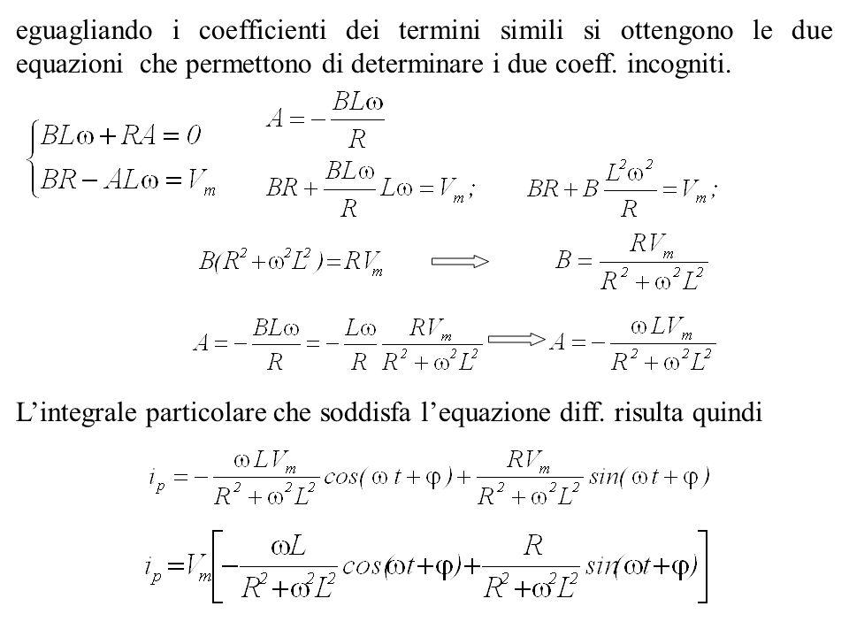 eguagliando i coefficienti dei termini simili si ottengono le due equazioni che permettono di determinare i due coeff. incogniti. Lintegrale particola