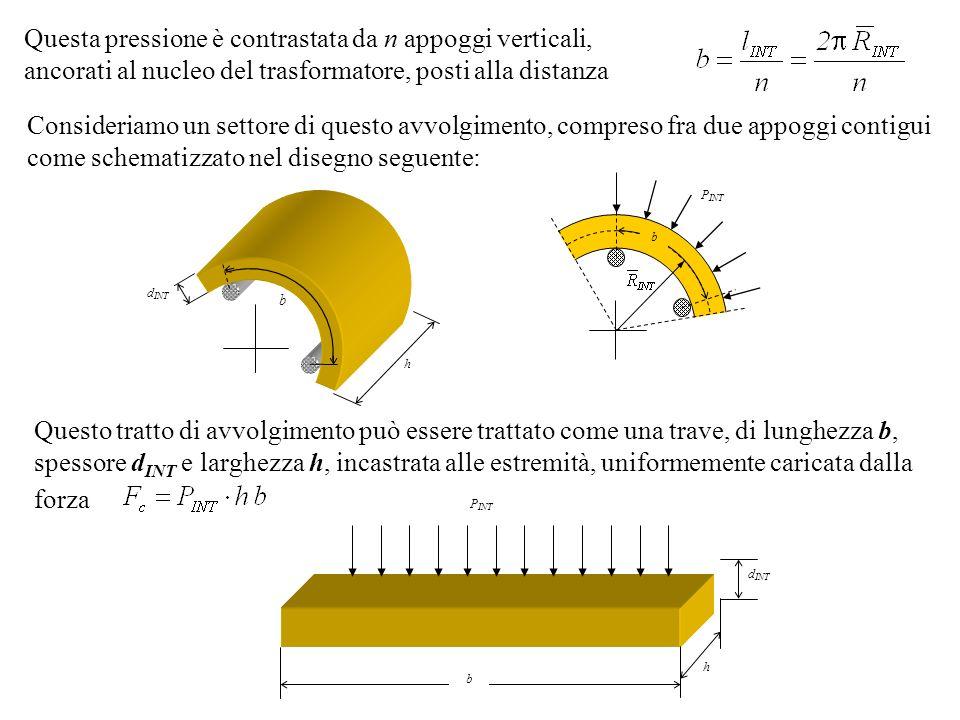 Questa pressione è contrastata da n appoggi verticali, ancorati al nucleo del trasformatore, posti alla distanza Consideriamo un settore di questo avv