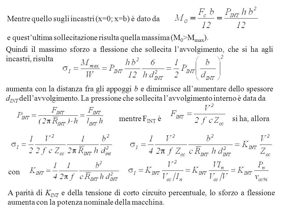 Mentre quello sugli incastri (x=0; x=b) è dato da e questultima sollecitazione risulta quella massima (M 0 >M max ). Quindi il massimo sforzo a flessi
