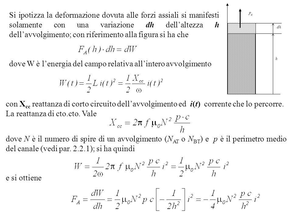 Si ipotizza la deformazione dovuta alle forzi assiali si manifesti solamente con una variazione dh dellaltezza h dellavvolgimento; con riferimento all