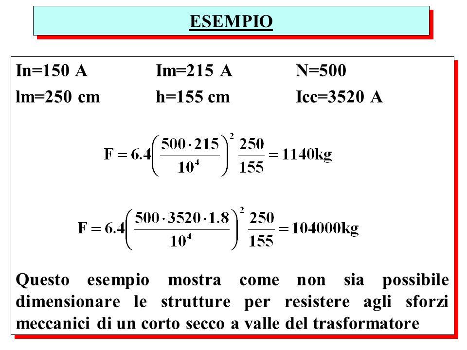 ESEMPIO In=150 AIm=215 A N=500 lm=250 cm h=155 cmIcc=3520 A Questo esempio mostra come non sia possibile dimensionare le strutture per resistere agli