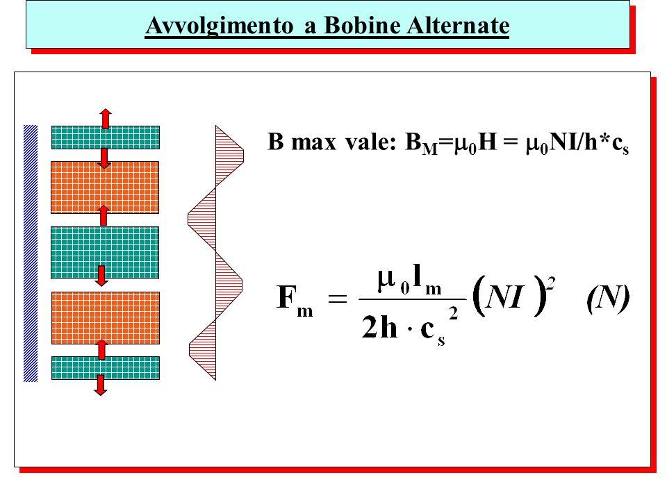 Avvolgimento a Bobine Alternate B max vale: B M = 0 H = 0 NI/h*c s