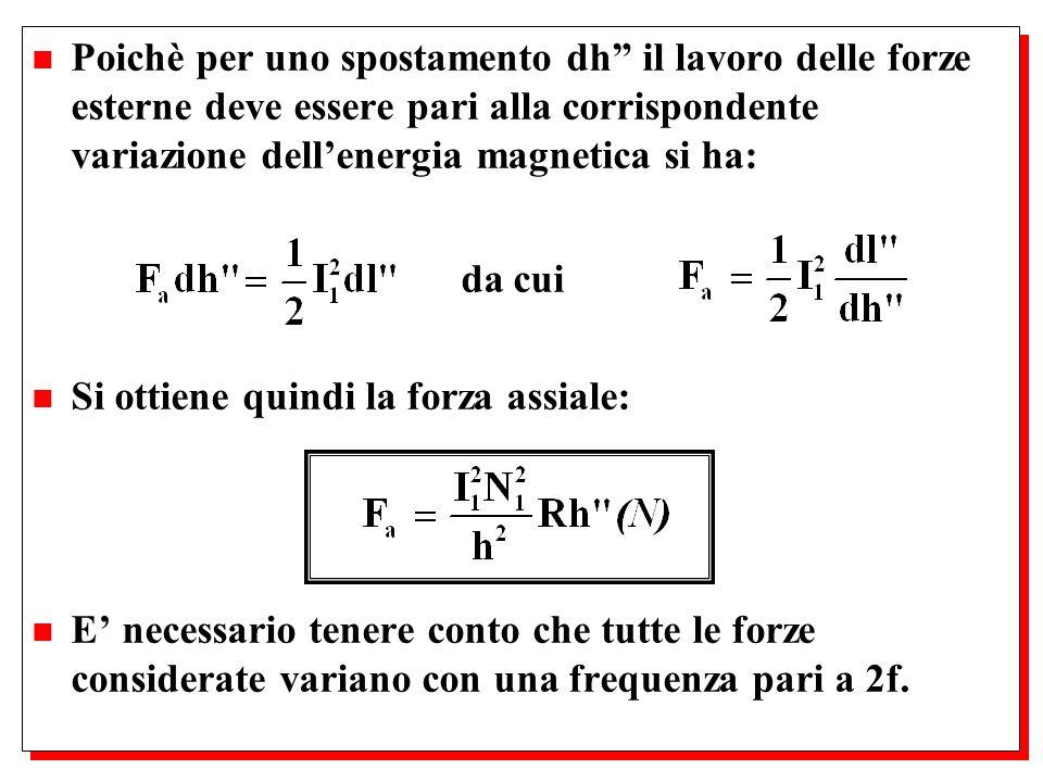 n Poichè per uno spostamento dh il lavoro delle forze esterne deve essere pari alla corrispondente variazione dellenergia magnetica si ha: da cui n Si