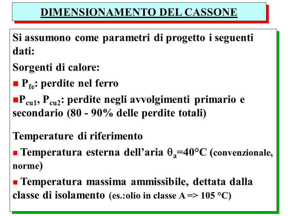 DIMENSIONAMENTO DEL CASSONE Si assumono come parametri di progetto i seguenti dati: Sorgenti di calore: n P fe : perdite nel ferro n P cu1, P cu2 : pe