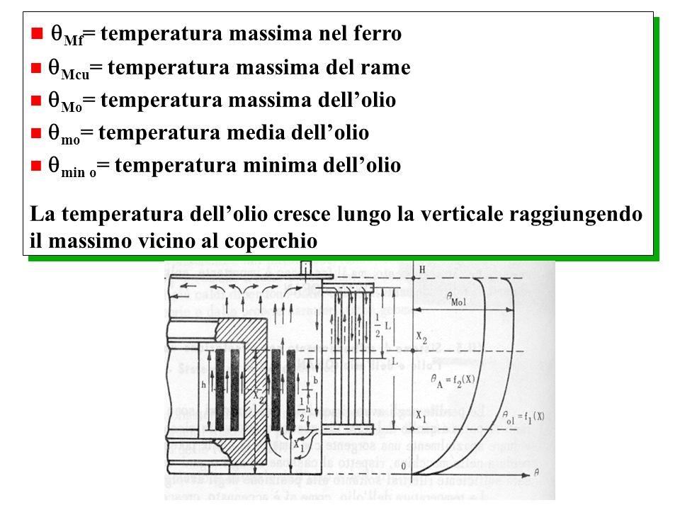 n Mf = temperatura massima nel ferro n Mcu = temperatura massima del rame n Mo = temperatura massima dellolio n mo = temperatura media dellolio n min