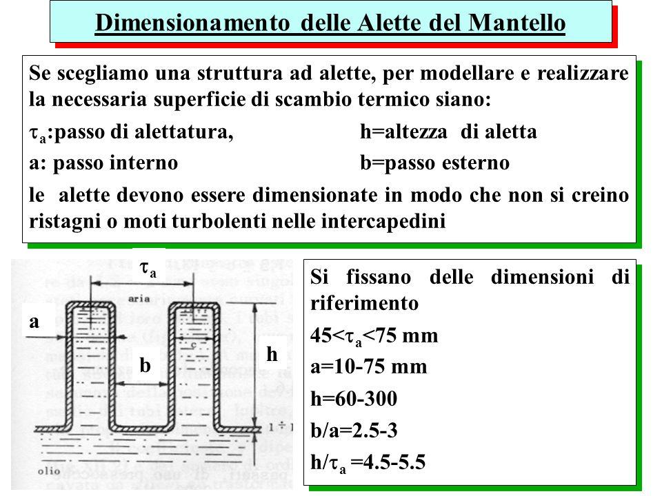 Dimensionamento delle Alette del Mantello Se scegliamo una struttura ad alette, per modellare e realizzare la necessaria superficie di scambio termico