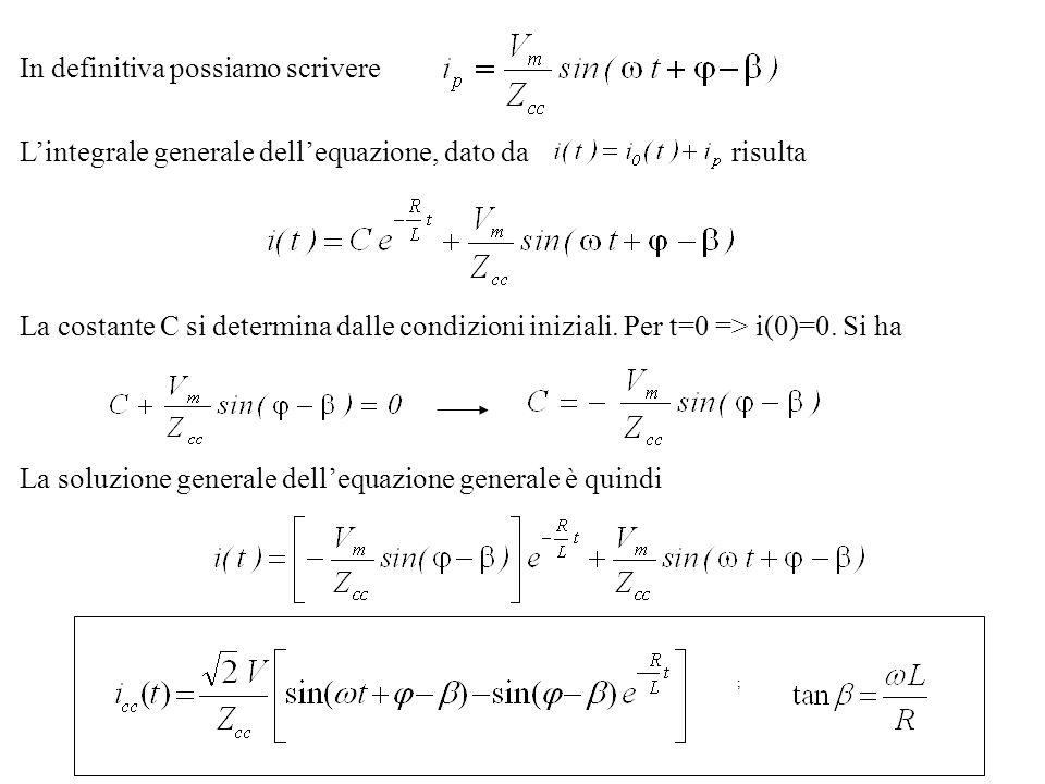 In definitiva possiamo scrivere Lintegrale generale dellequazione, dato da risulta La costante C si determina dalle condizioni iniziali. Per t=0 => i(