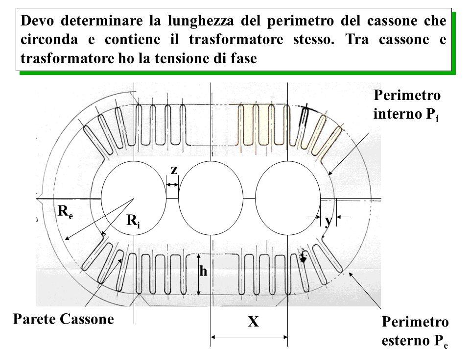 X z Perimetro interno P i Perimetro esterno P e h RiRi ReRe Parete Cassone y Devo determinare la lunghezza del perimetro del cassone che circonda e co